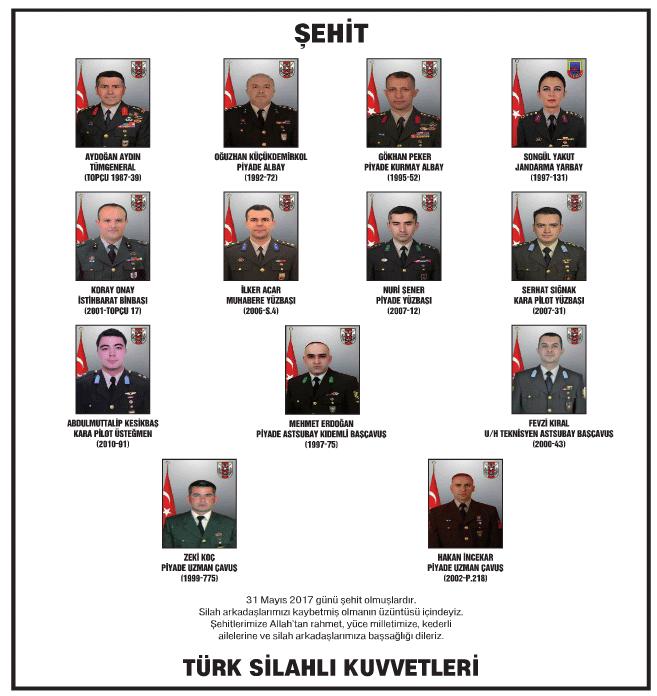 Türk Silahlı Kuvvetleri Vefat İlanı
